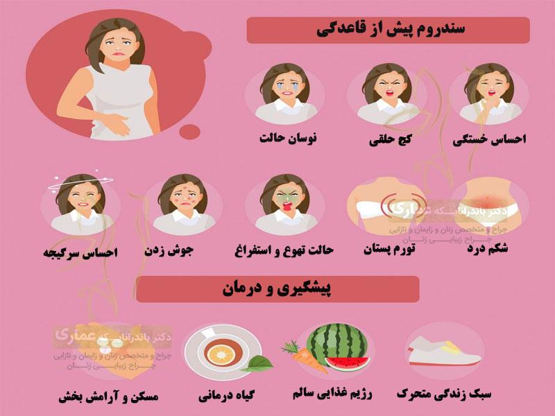 علائم-و-پیشگیری-و-درمان-سندروم-پیش-از-قاعدگی